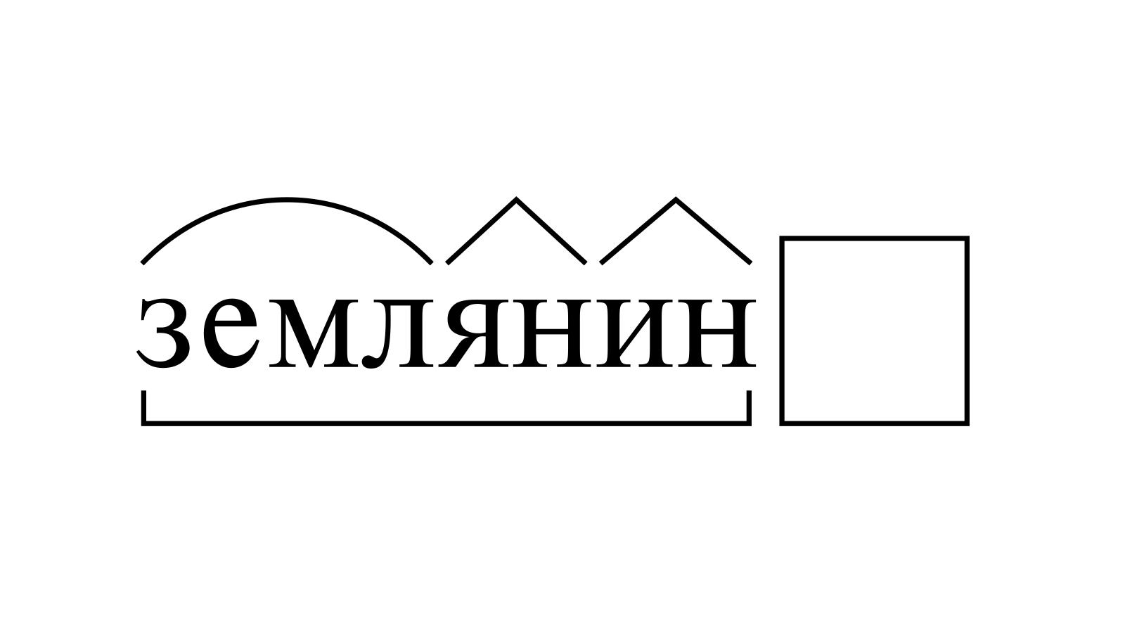 Разбор слова «землянин» по составу