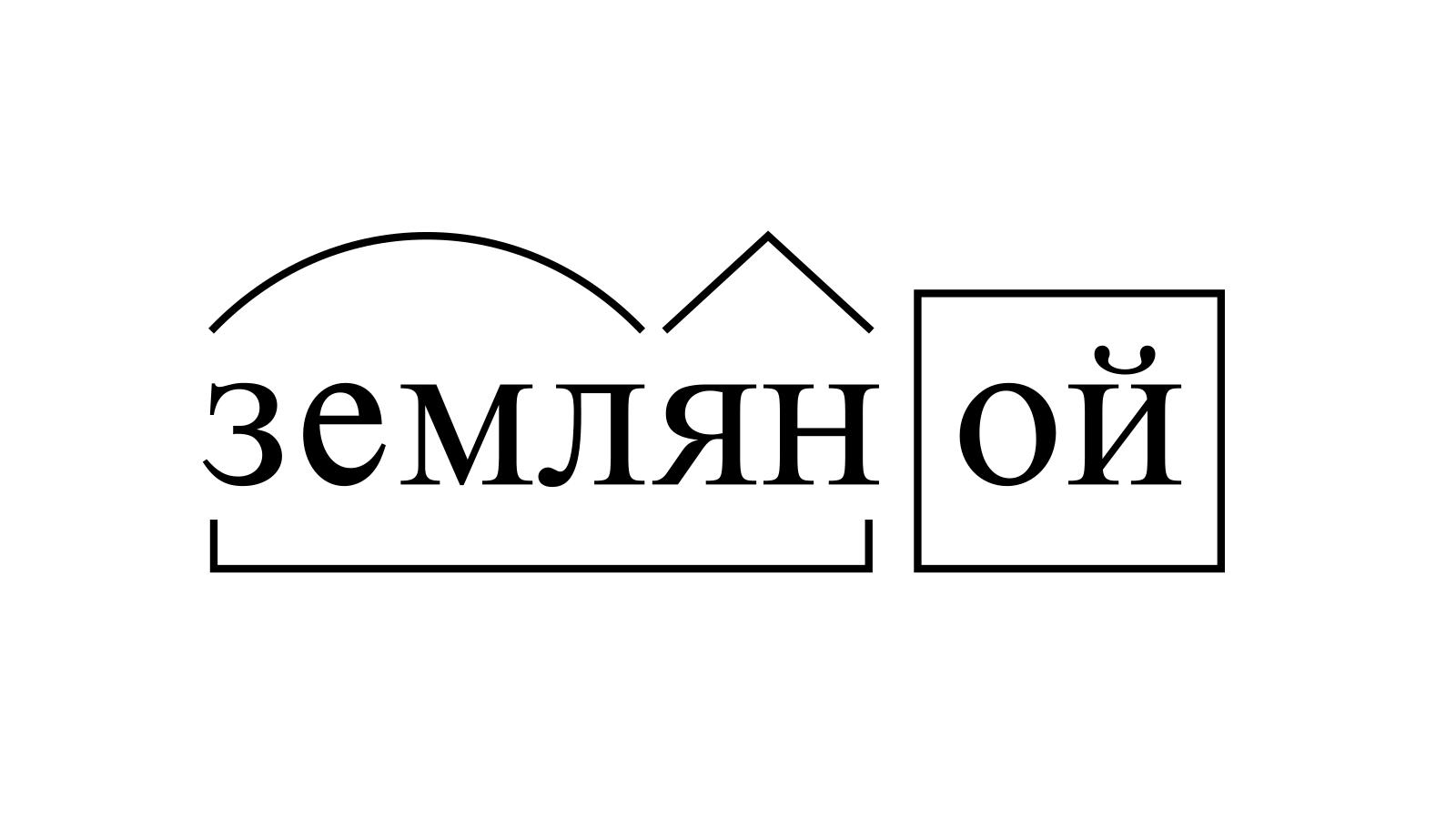 Разбор слова «земляной» по составу