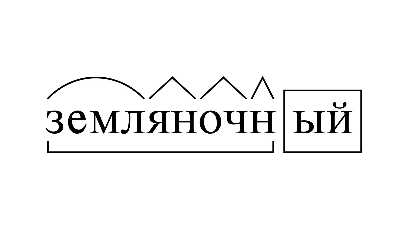 Разбор слова «земляночный» по составу