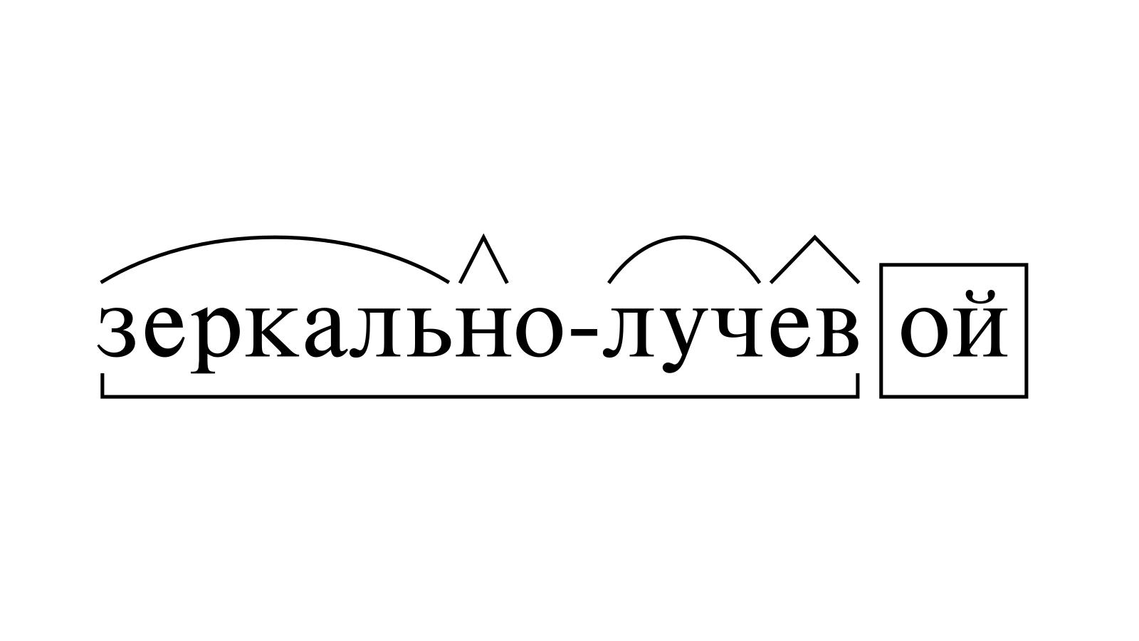 Разбор слова «зеркально-лучевой» по составу
