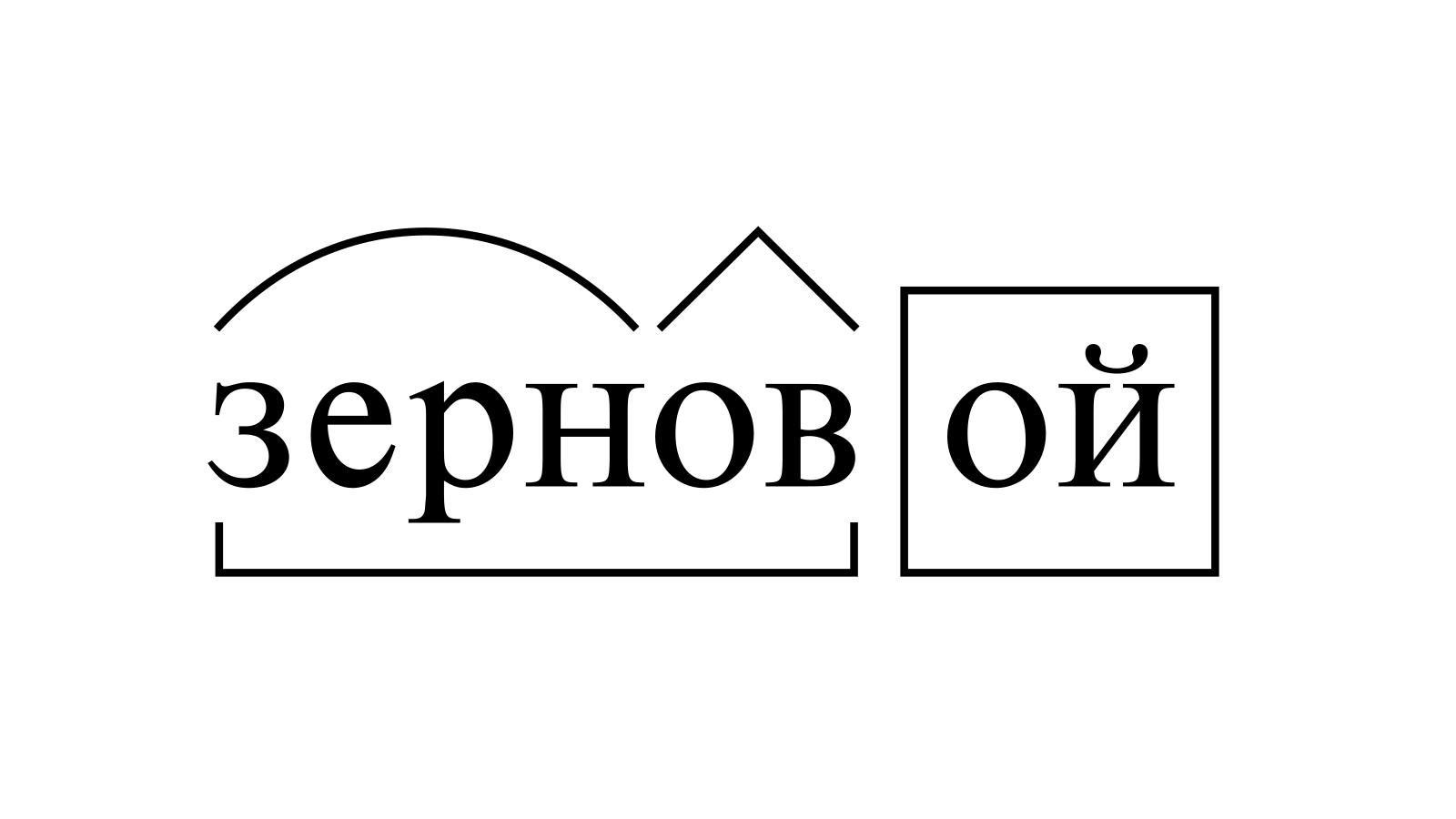 Разбор слова «зерновой» по составу