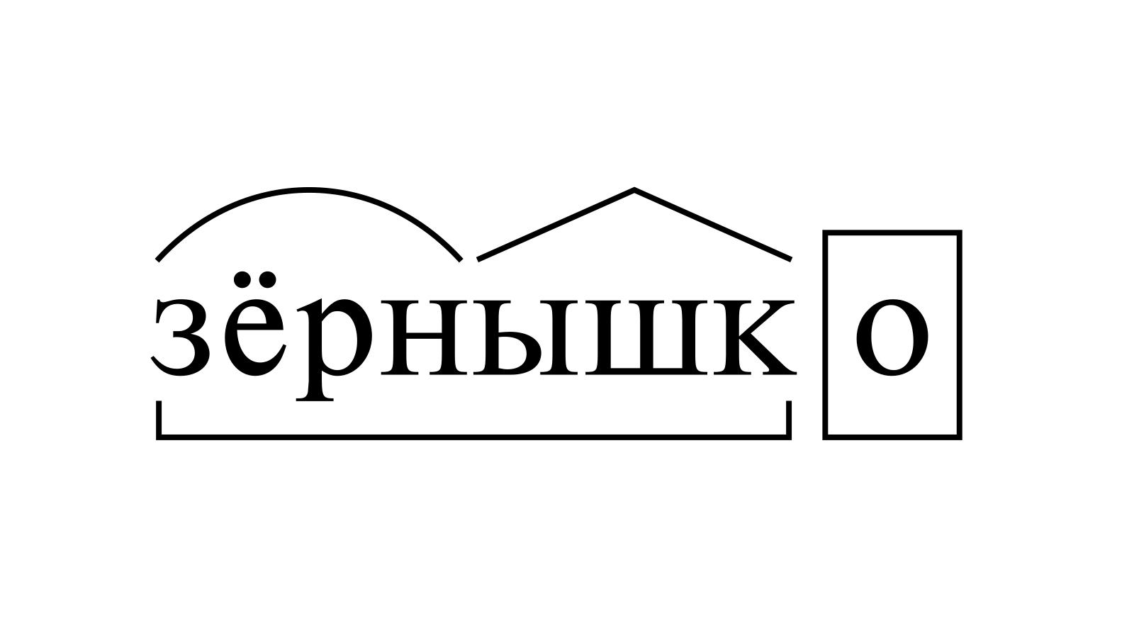 Разбор слова «зёрнышко» по составу