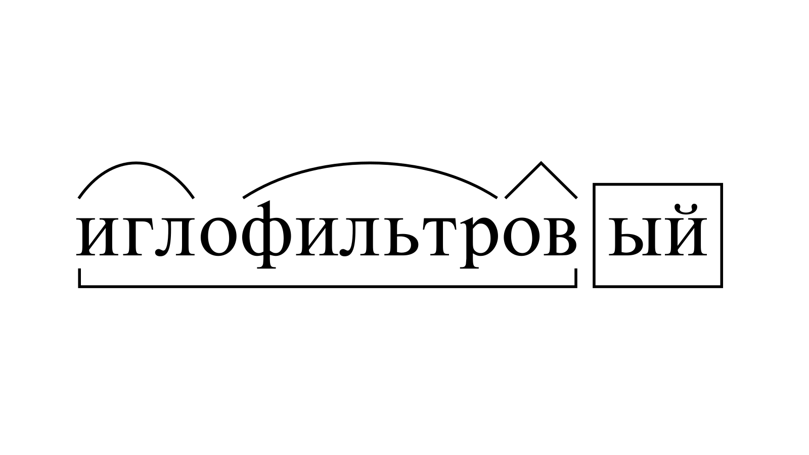 Разбор слова «иглофильтровый» по составу