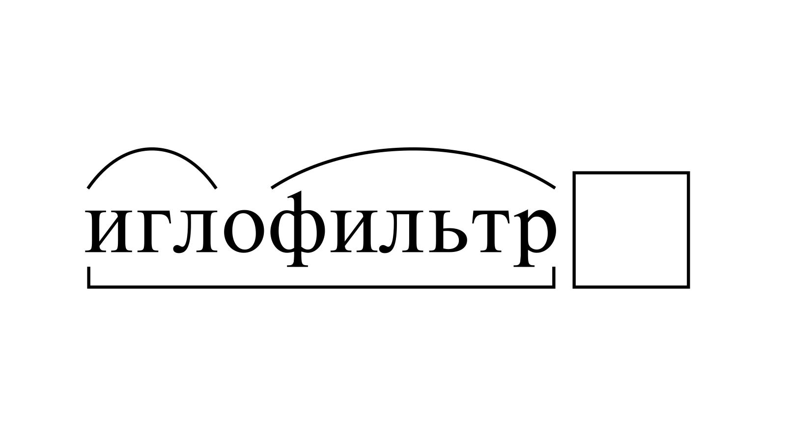 Разбор слова «иглофильтр» по составу