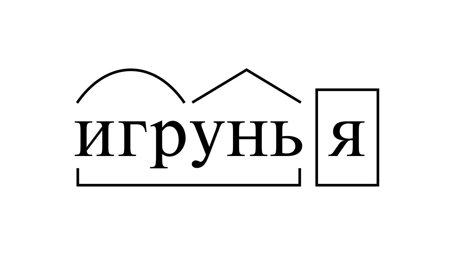 Разбор слова «игрунья» по составу