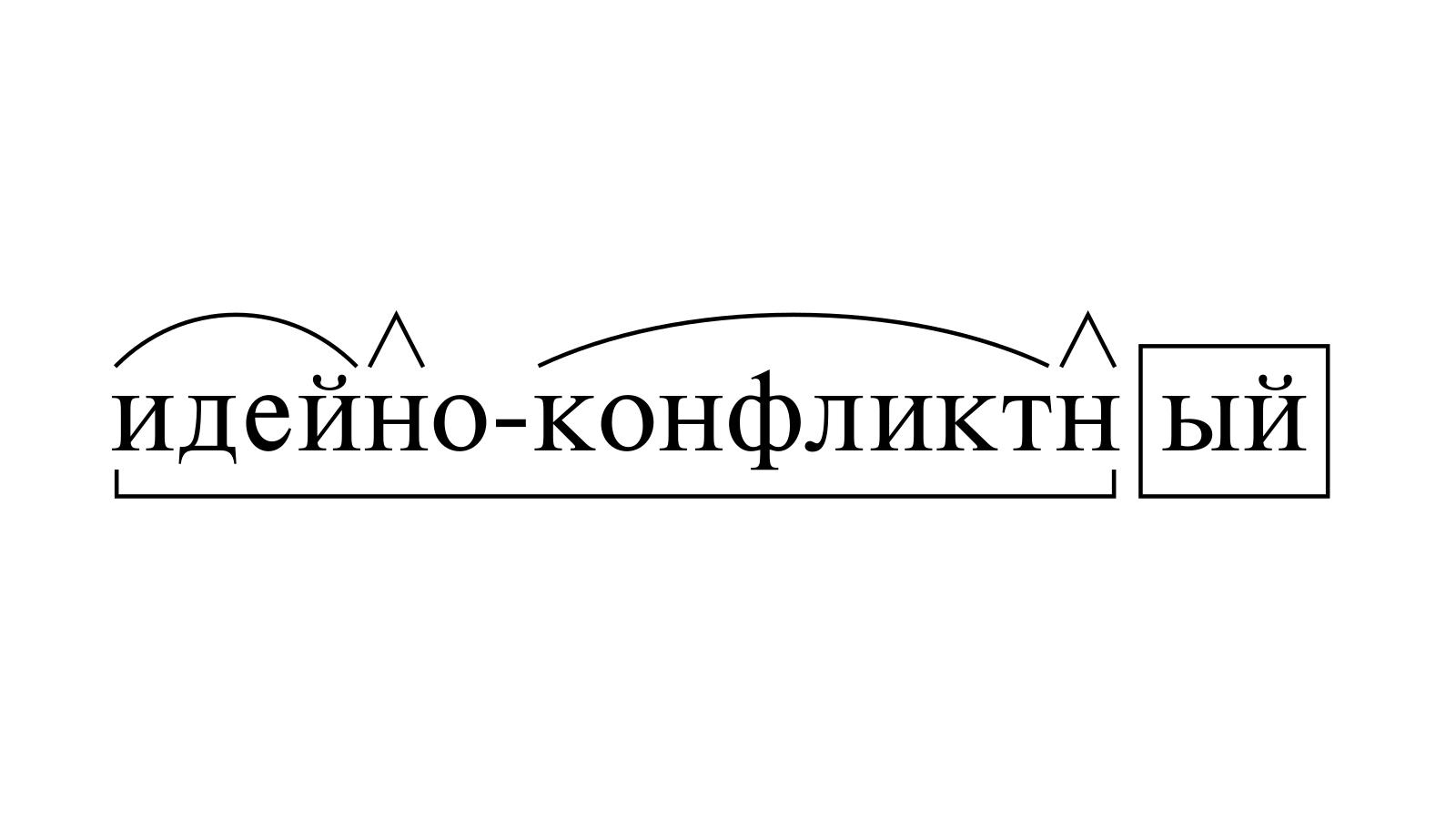 Разбор слова «идейно-конфликтный» по составу