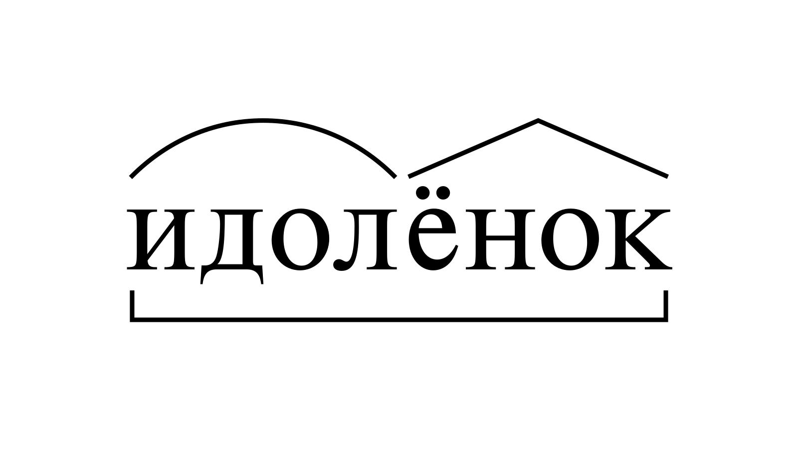 Разбор слова «идолёнок» по составу