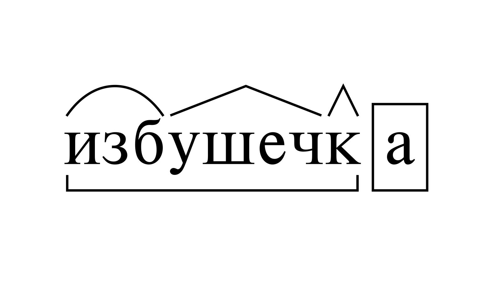 Разбор слова «избушечка» по составу