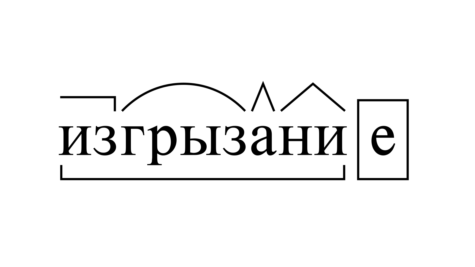Разбор слова «изгрызание» по составу