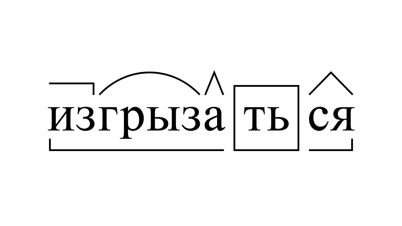 Разбор слова «изгрызаться» по составу