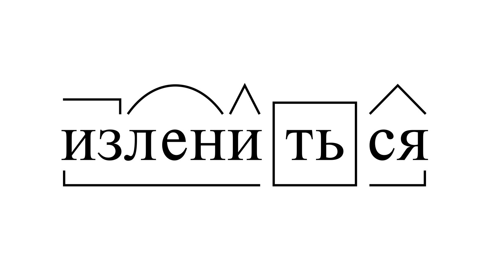 Разбор слова «излениться» по составу