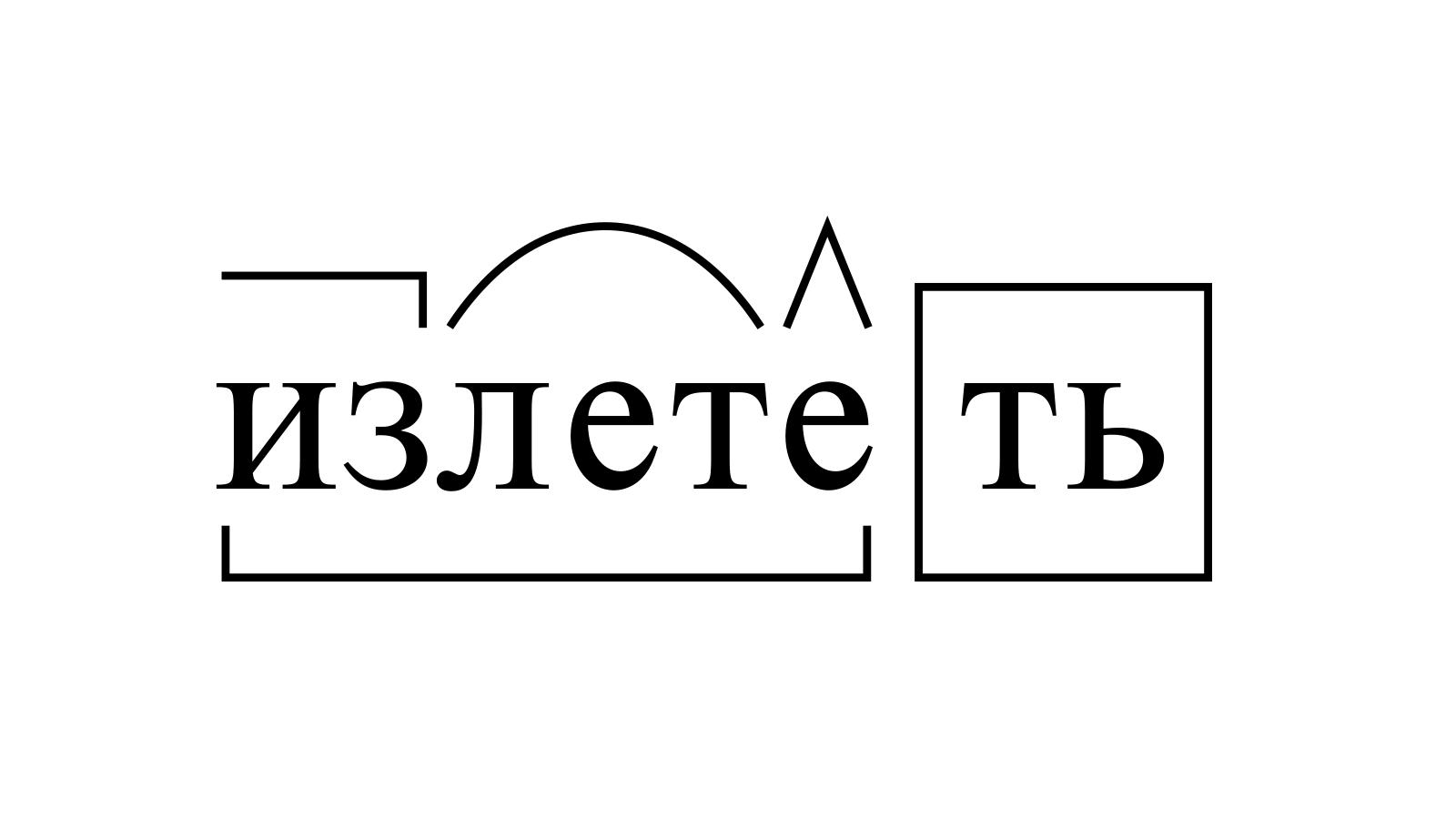 Разбор слова «излететь» по составу