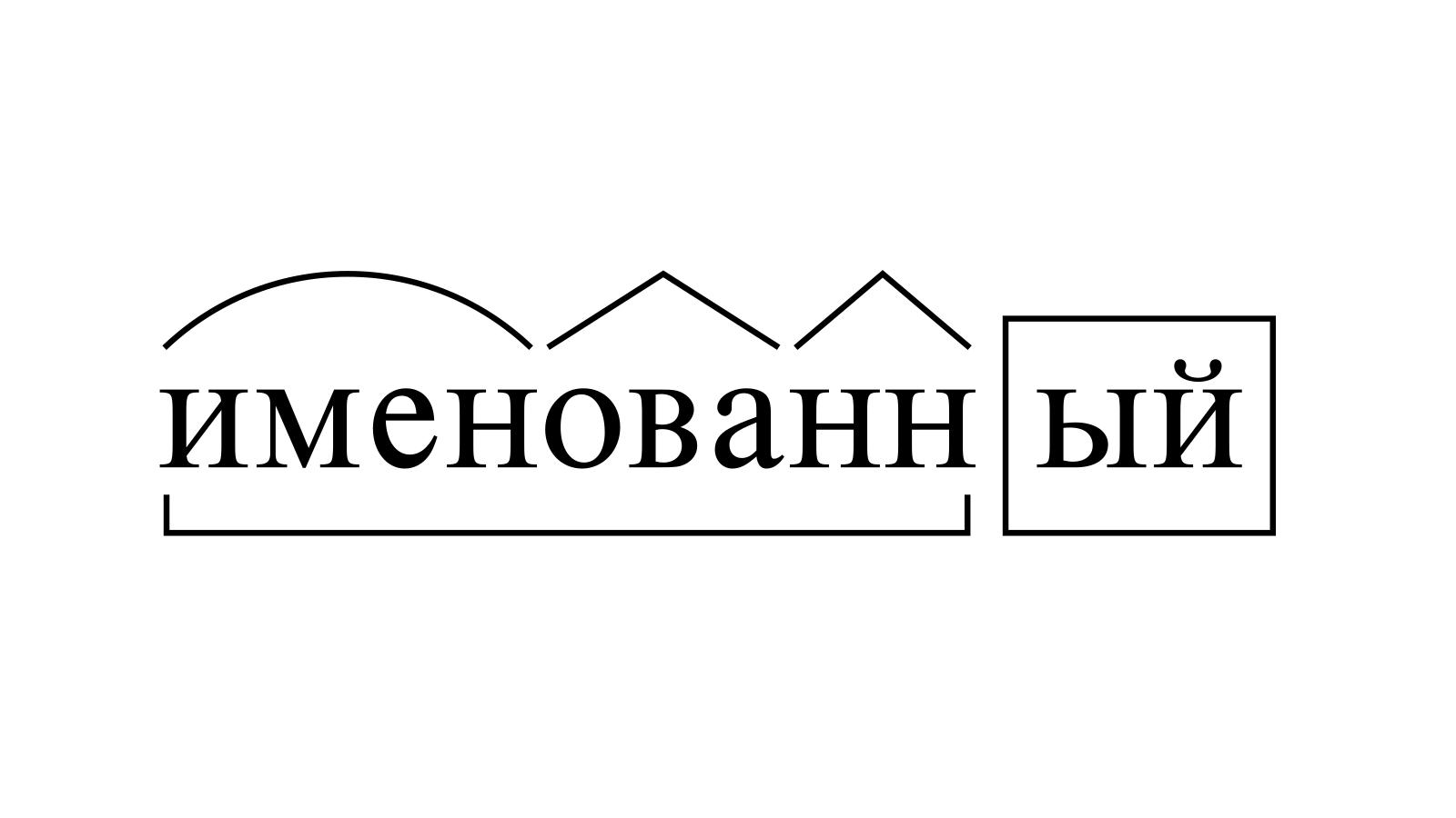 Разбор слова «именованный» по составу