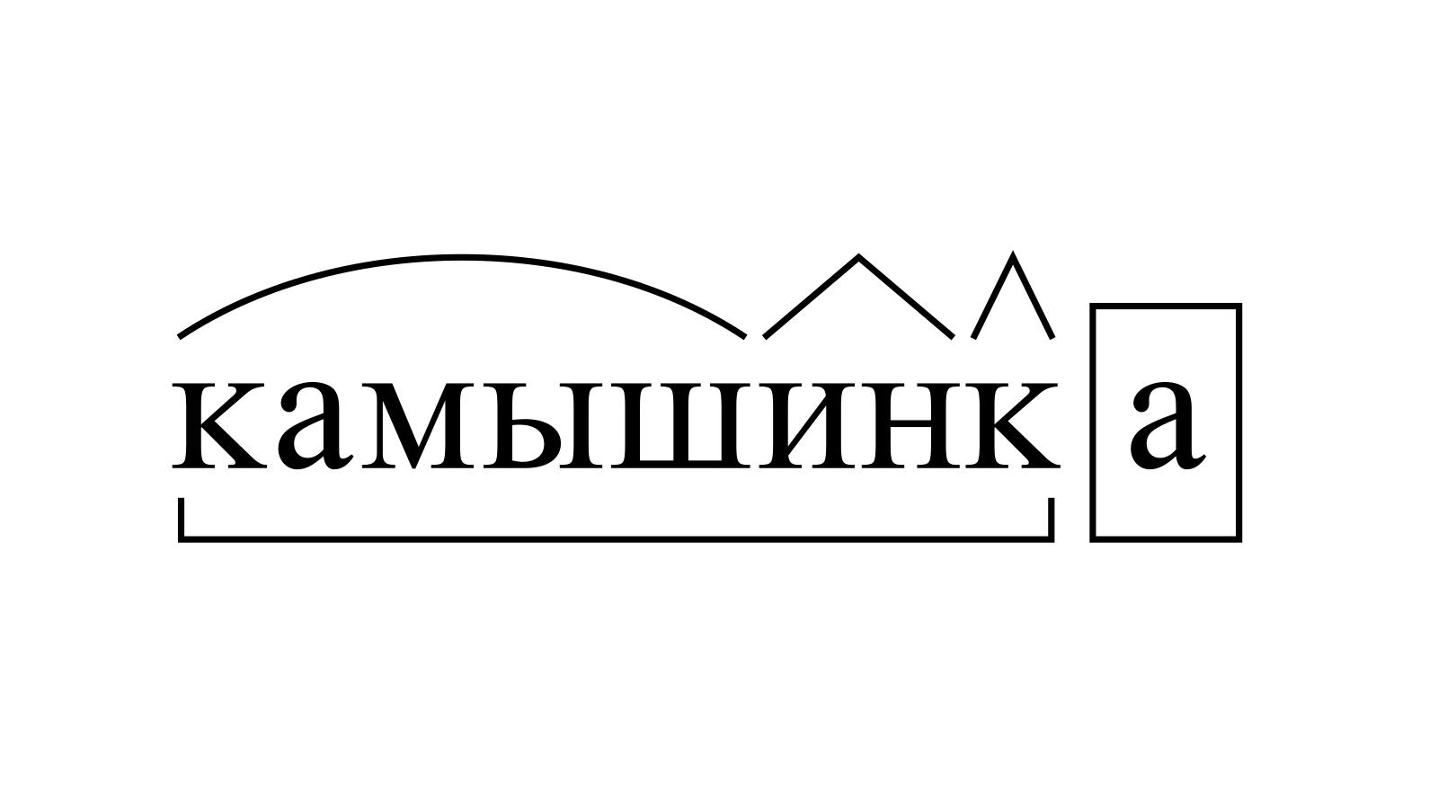 Разбор слова «камышинка» по составу
