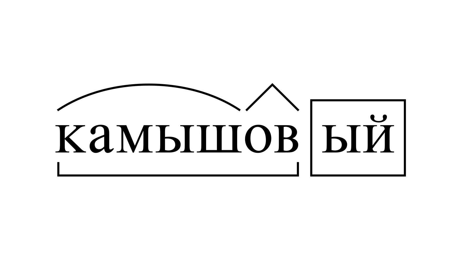 Разбор слова «камышовый» по составу