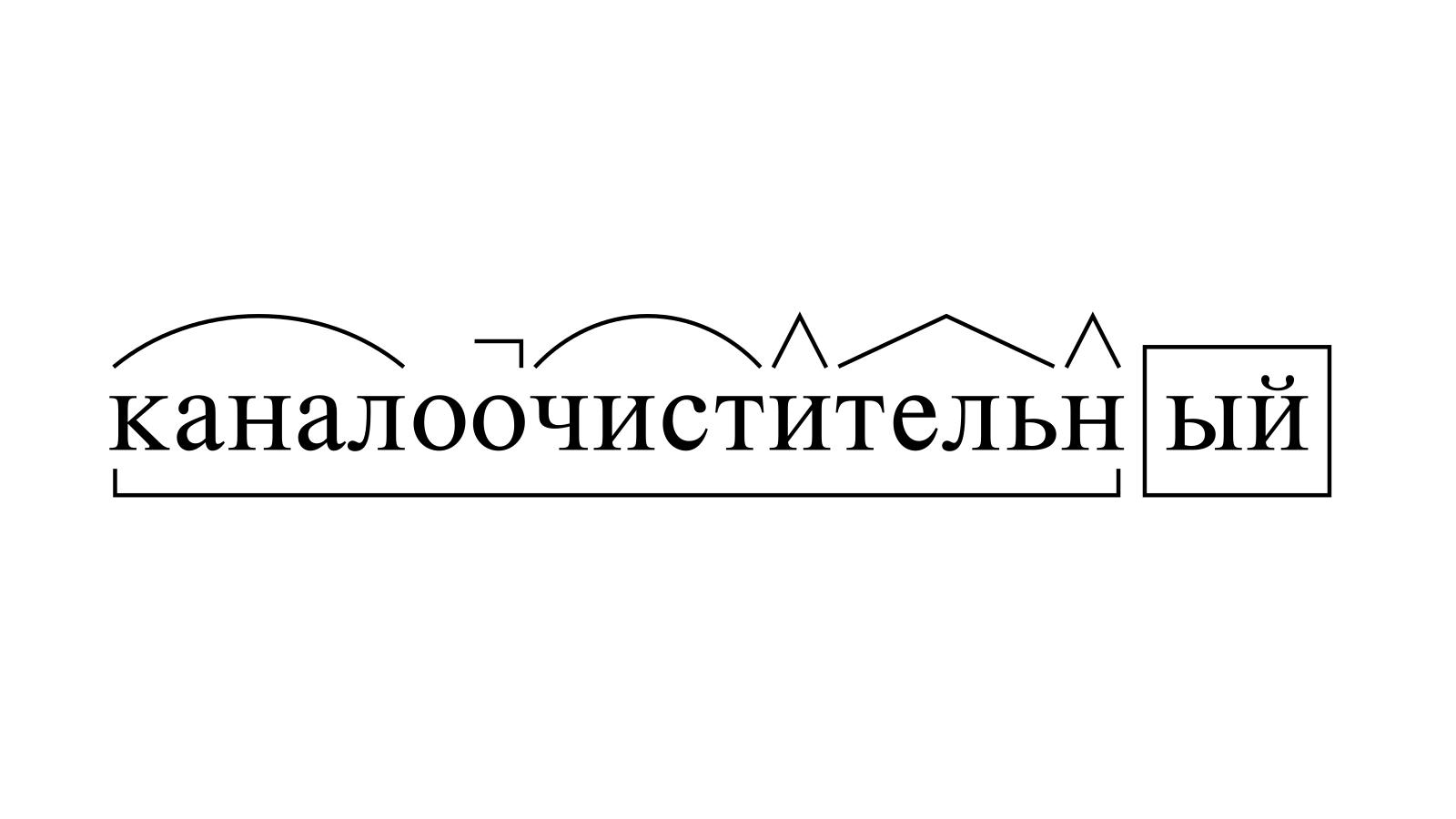 Разбор слова «каналоочистительный» по составу