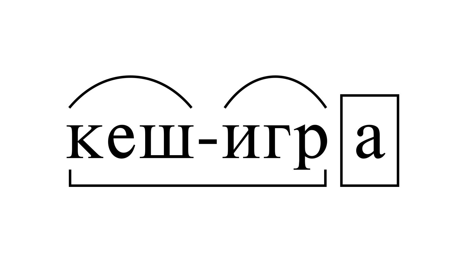 Разбор слова «кеш-игра» по составу