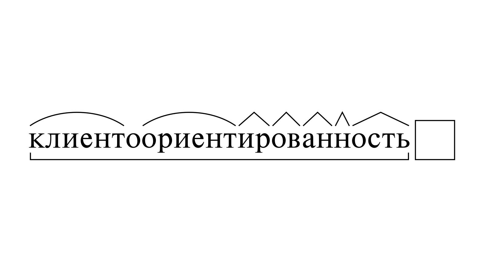 Разбор слова «клиентоориентированность» по составу