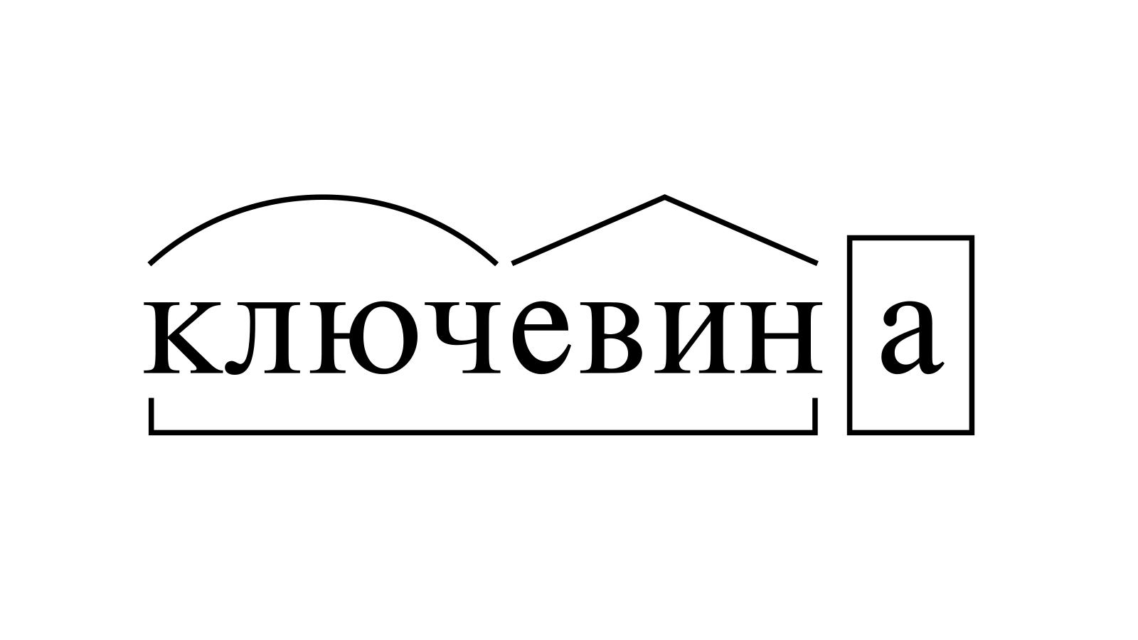 Разбор слова «ключевина» по составу