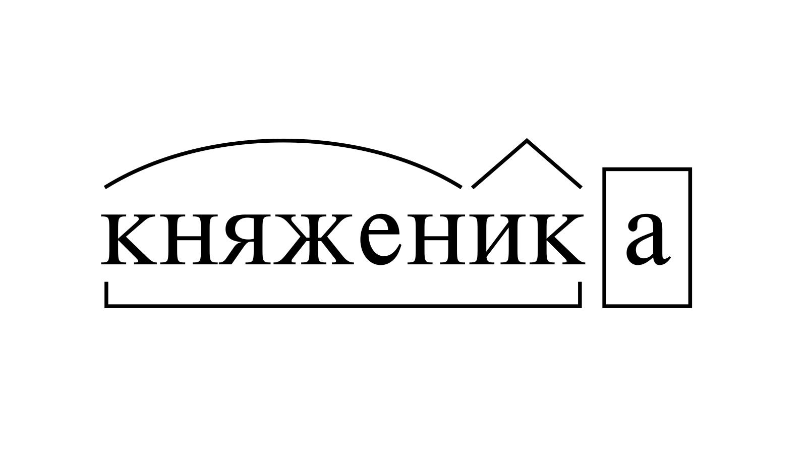 Разбор слова «княженика» по составу
