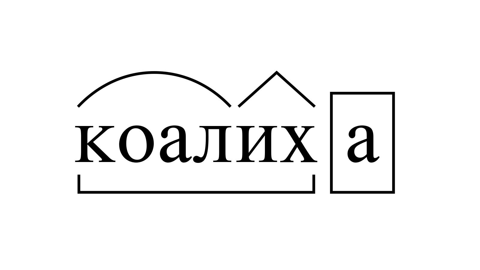 Разбор слова «коалиха» по составу