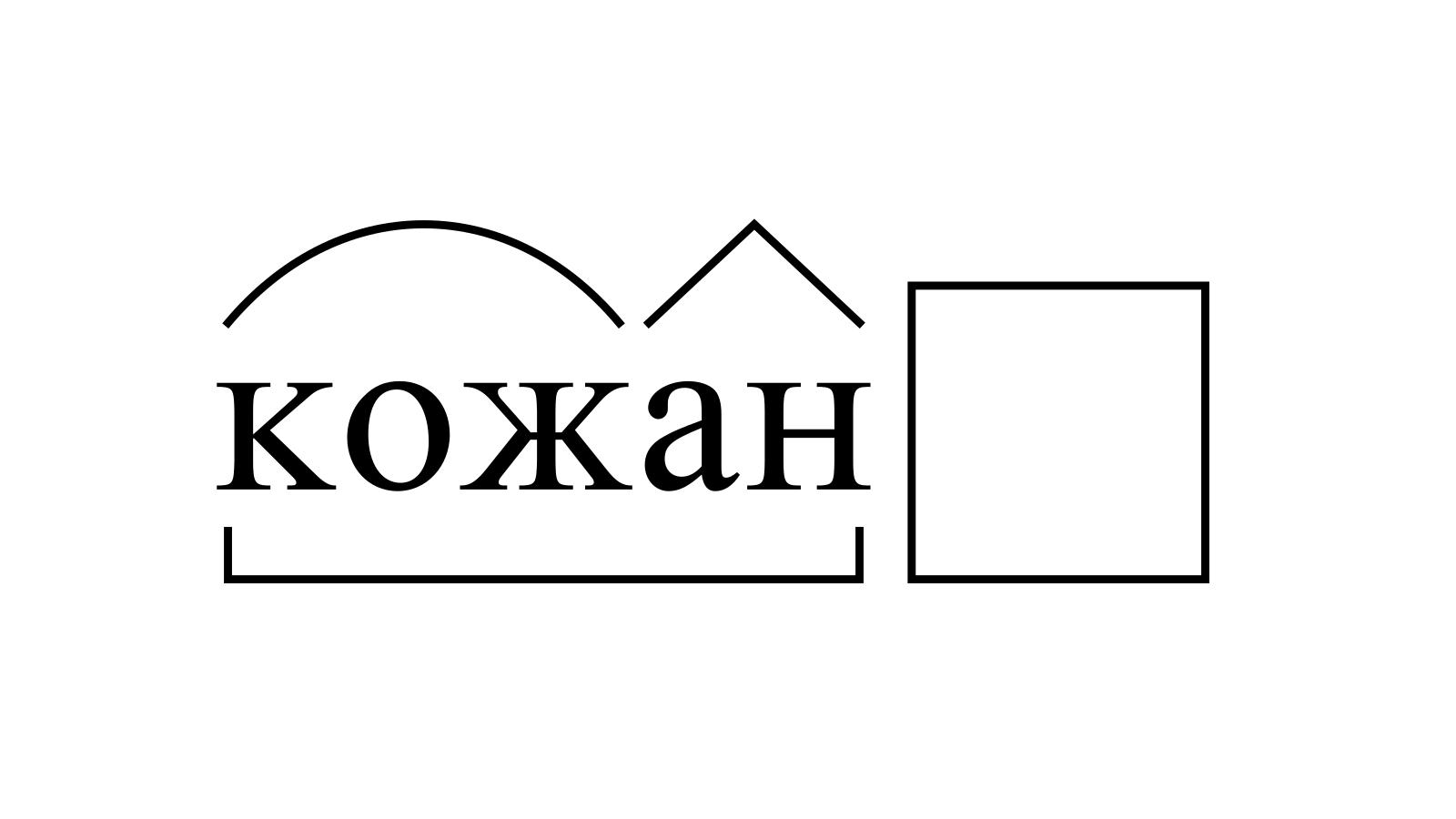 Разбор слова «кожан» по составу