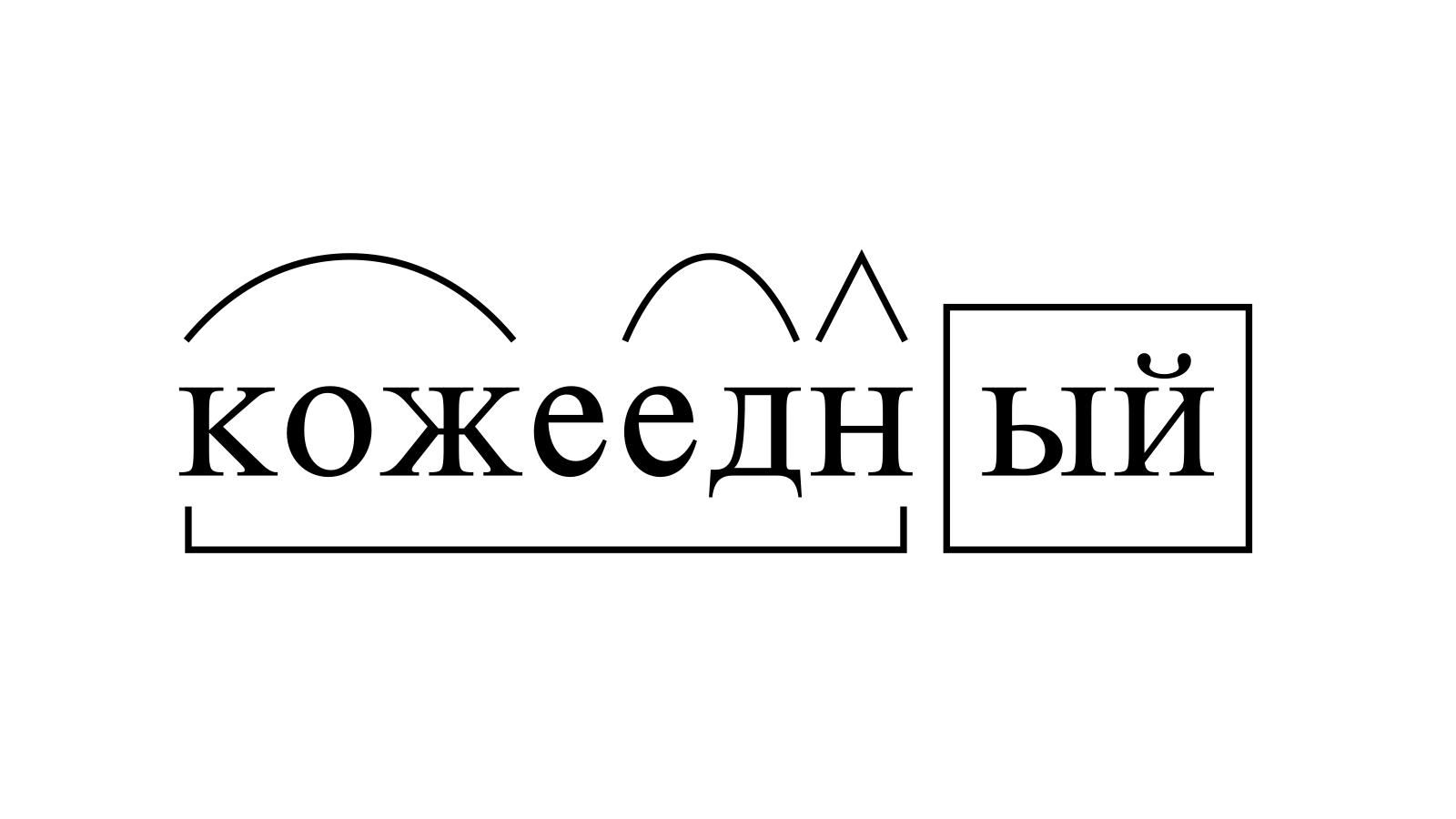 Разбор слова «кожеедный» по составу