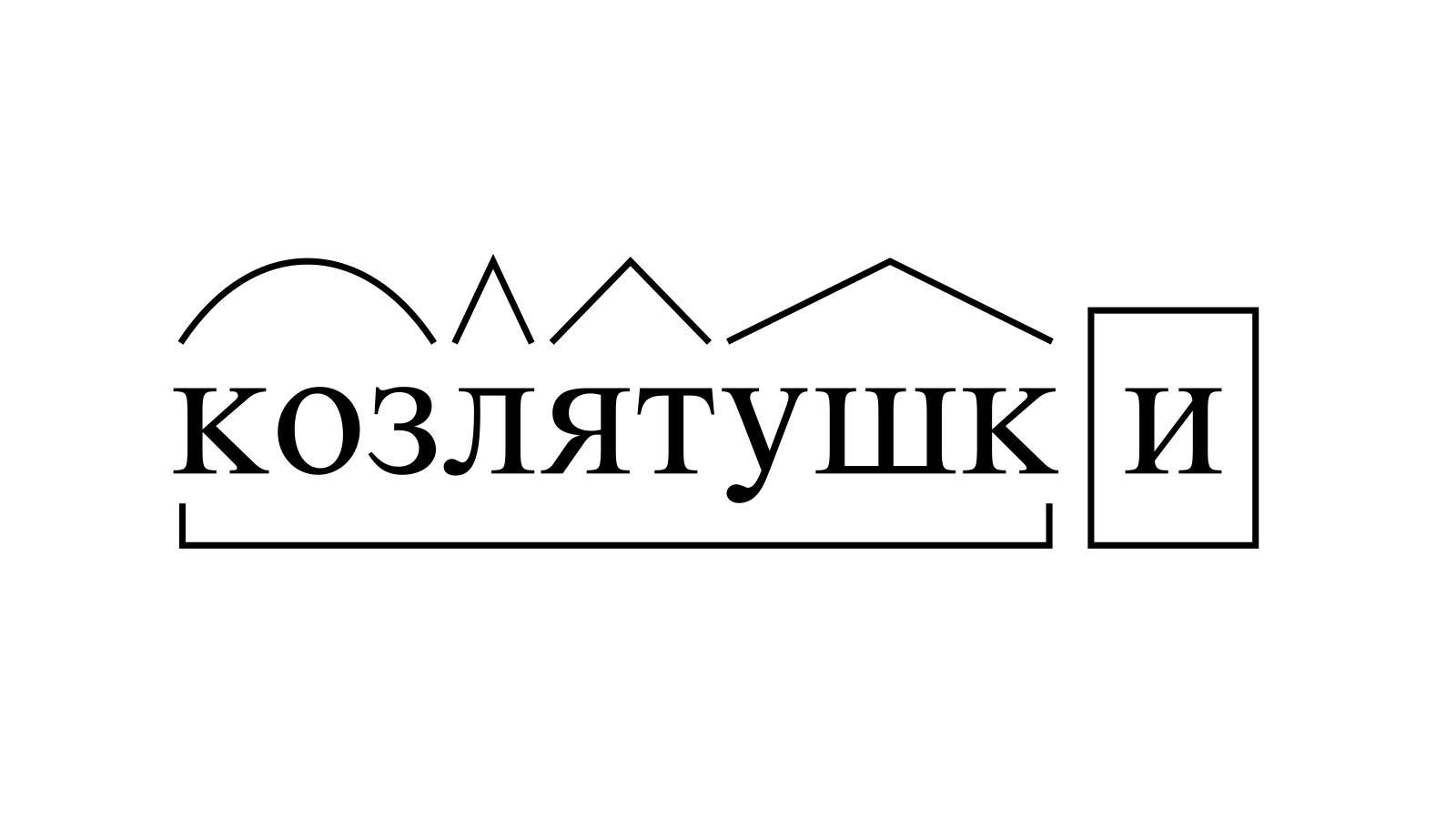 Разбор слова «козлятушки» по составу