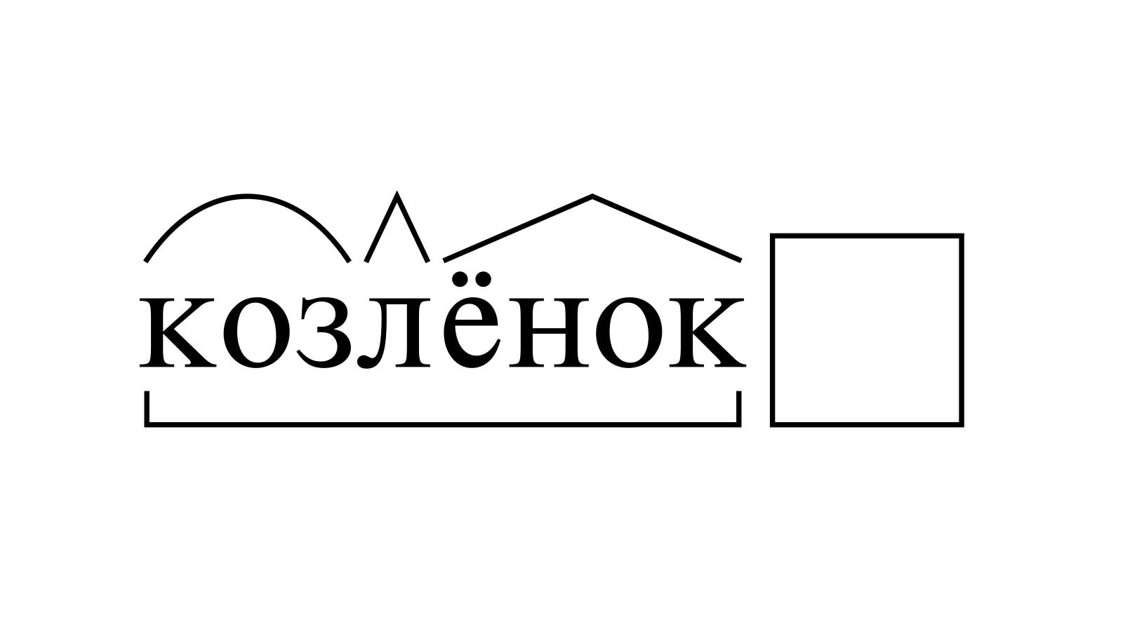 Разбор слова «козлёнок» по составу