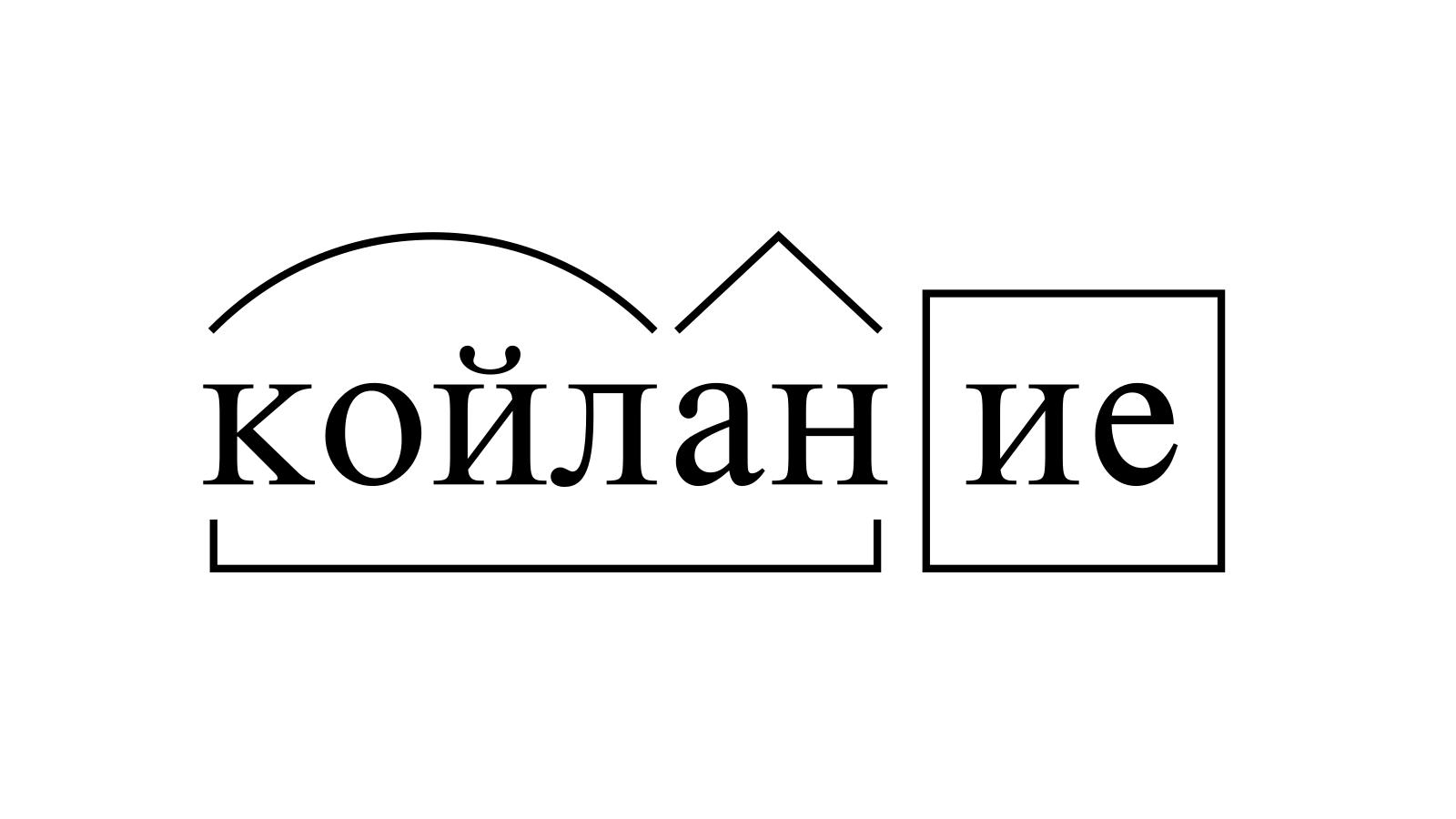 Разбор слова «койлание» по составу
