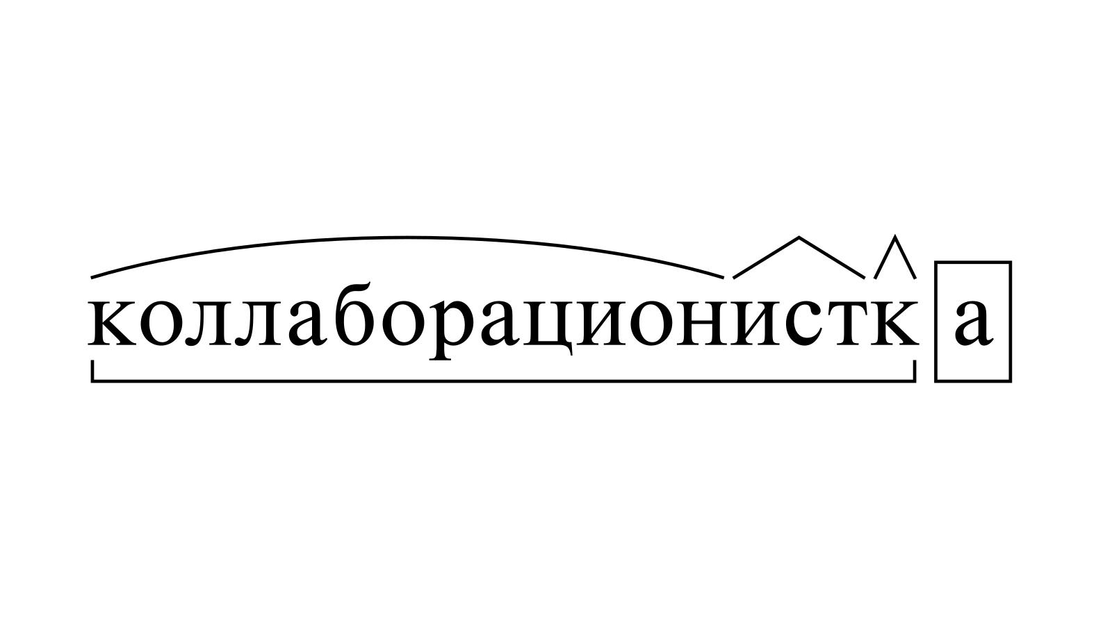 Разбор слова «коллаборационистка» по составу