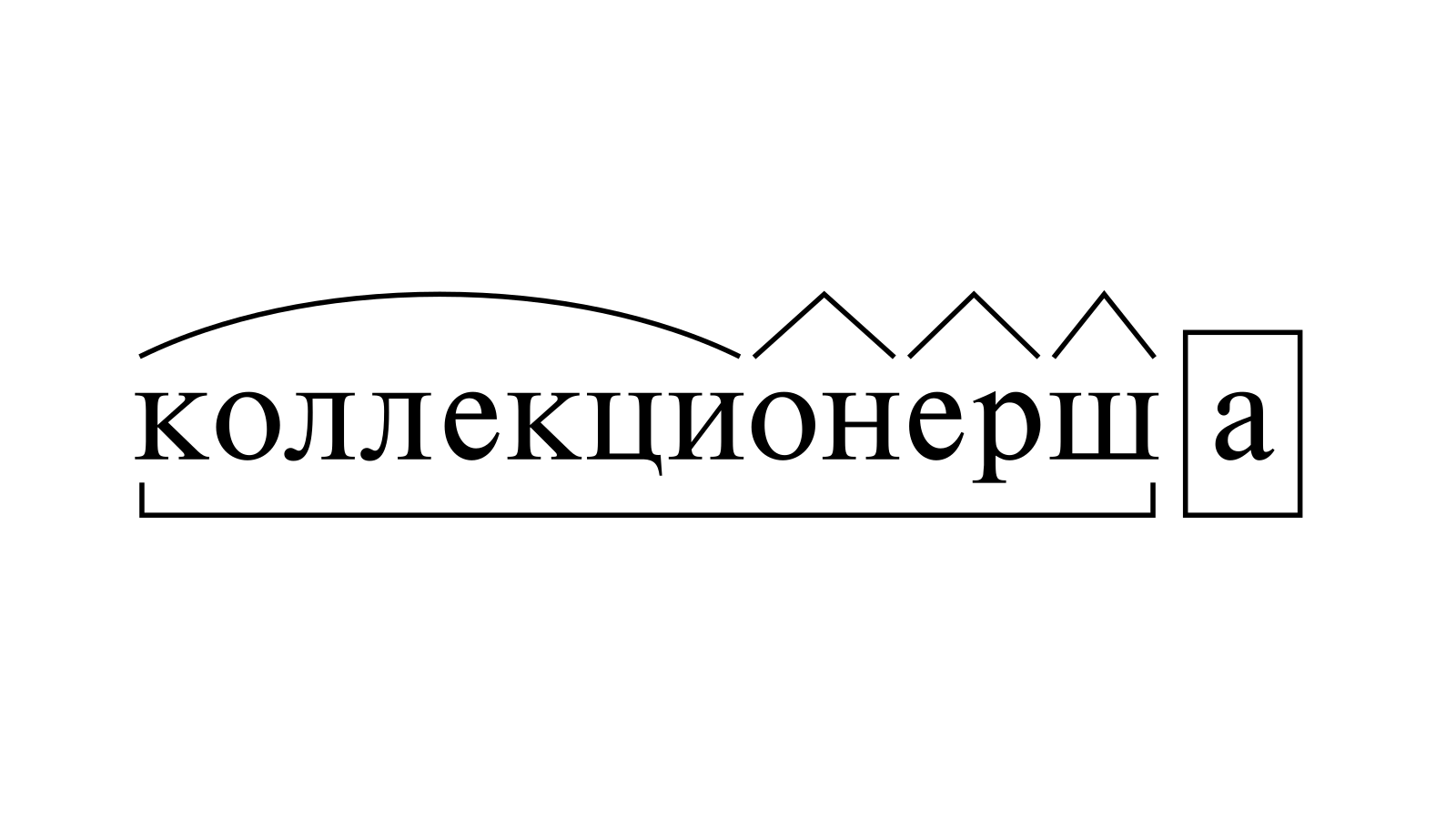 Разбор слова «коллекционерша» по составу