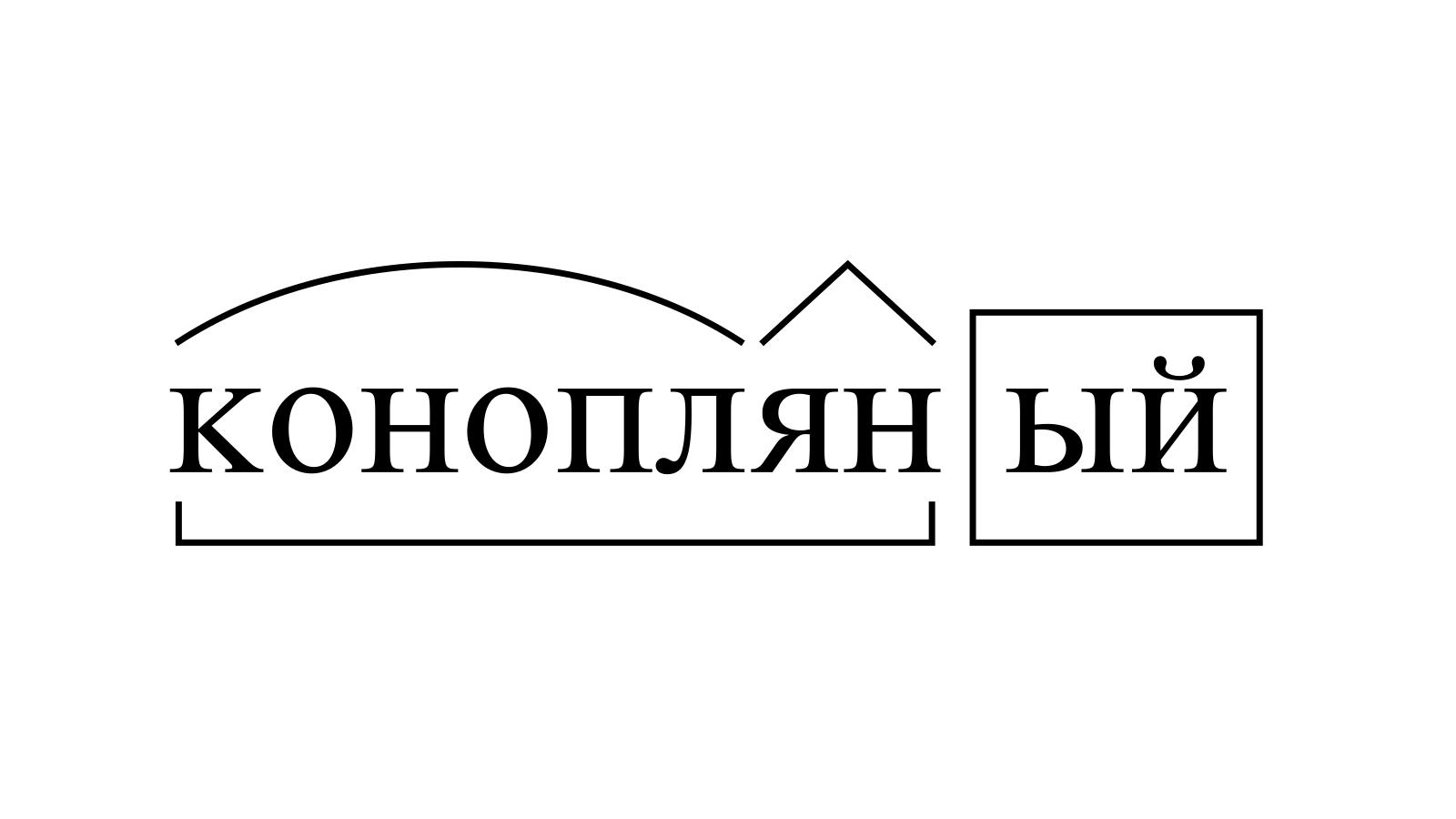 Разбор слова «конопляный» по составу
