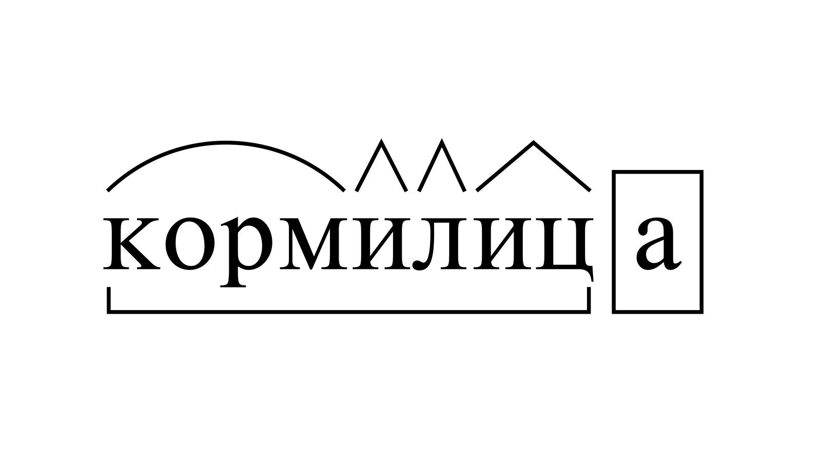 Разбор слова «кормилица» по составу