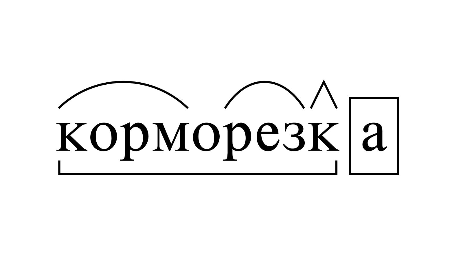 Разбор слова «корморезка» по составу