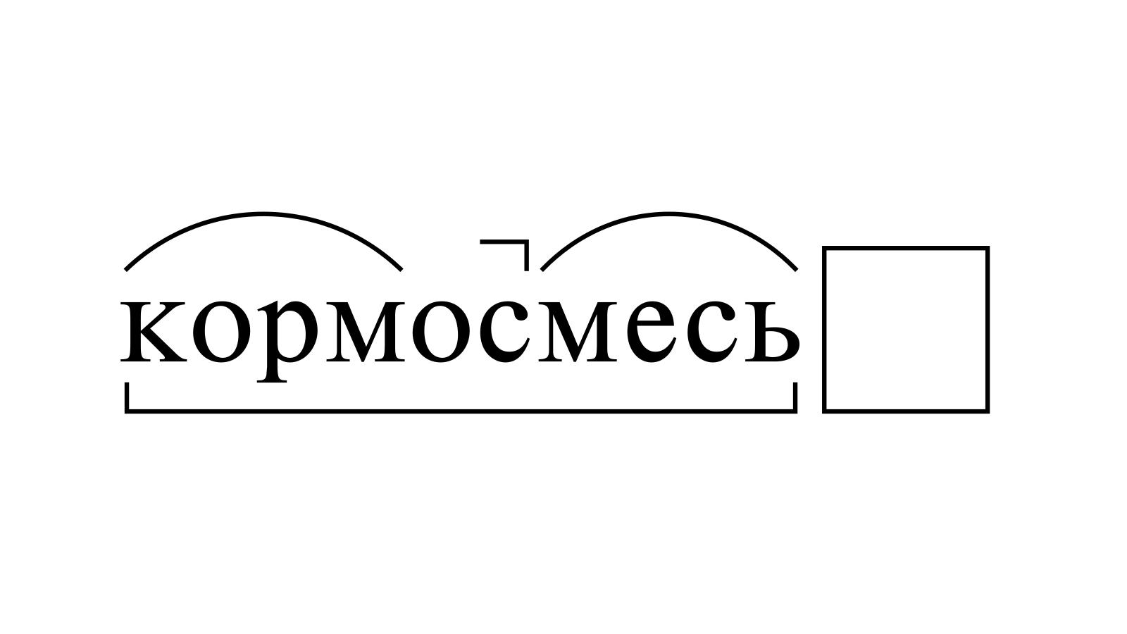Разбор слова «кормосмесь» по составу