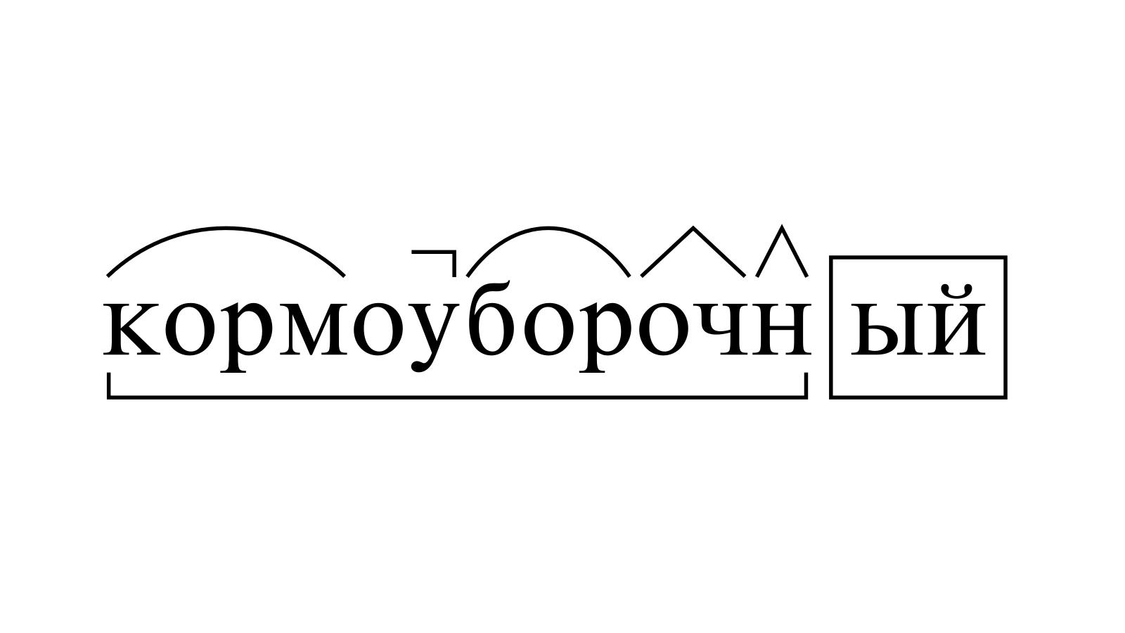 Разбор слова «кормоуборочный» по составу