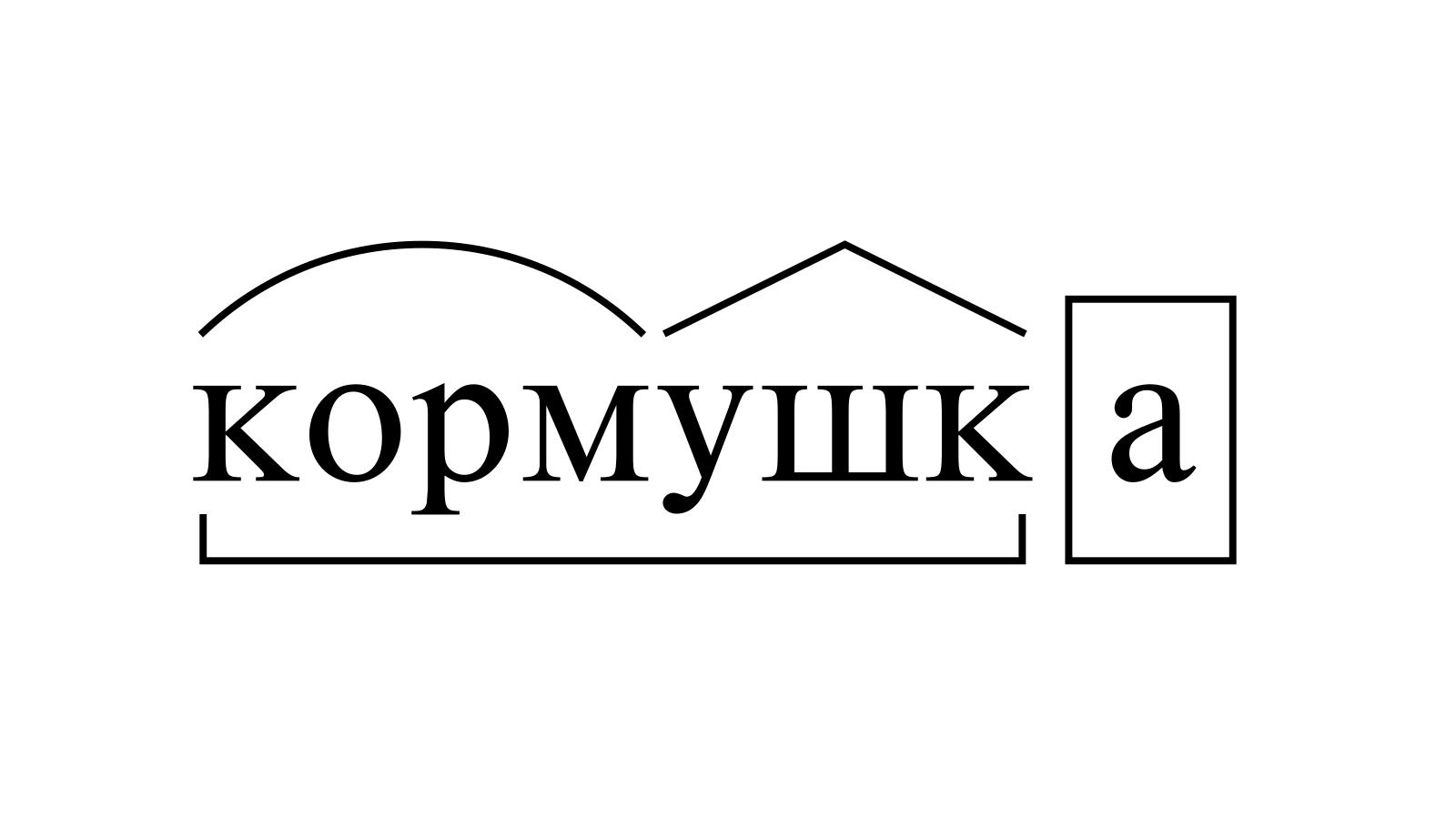 Разбор слова «кормушка» по составу