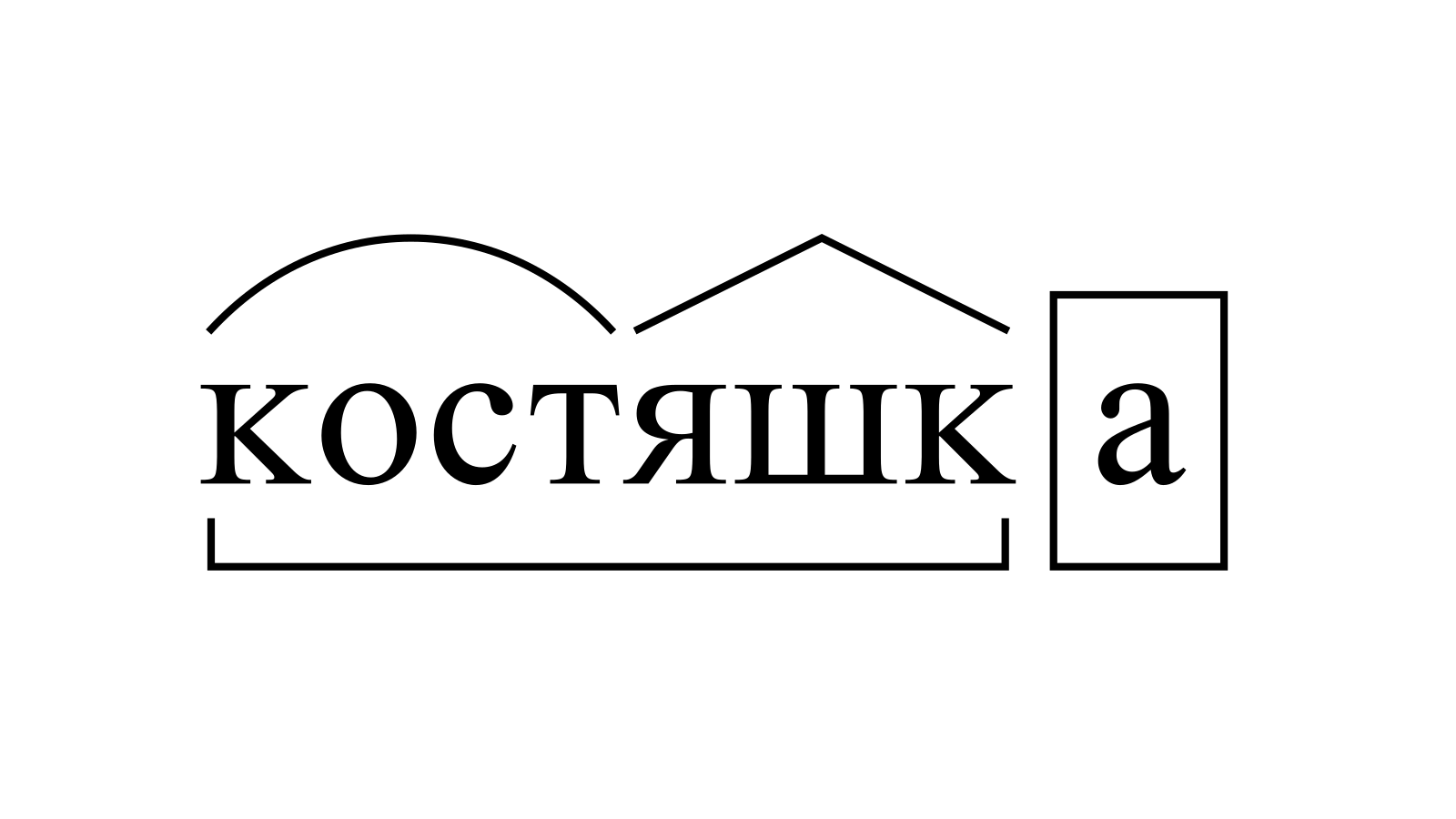 Разбор слова «костяшка» по составу