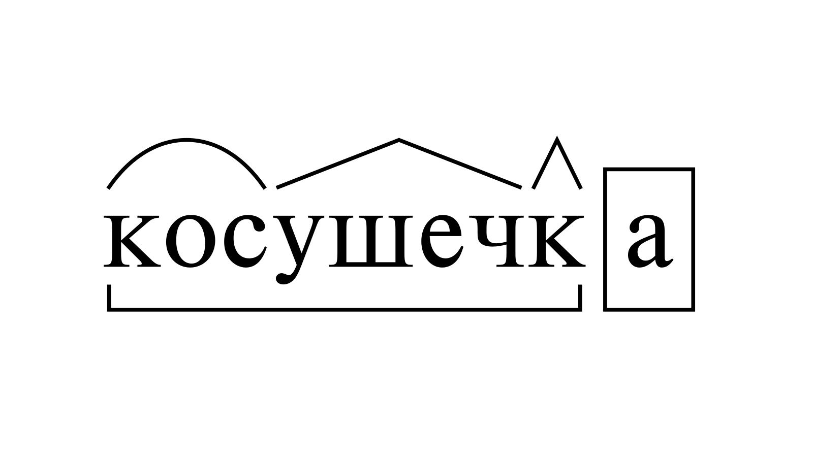 Разбор слова «косушечка» по составу