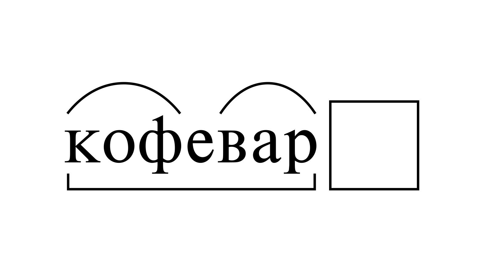 Разбор слова «кофевар» по составу