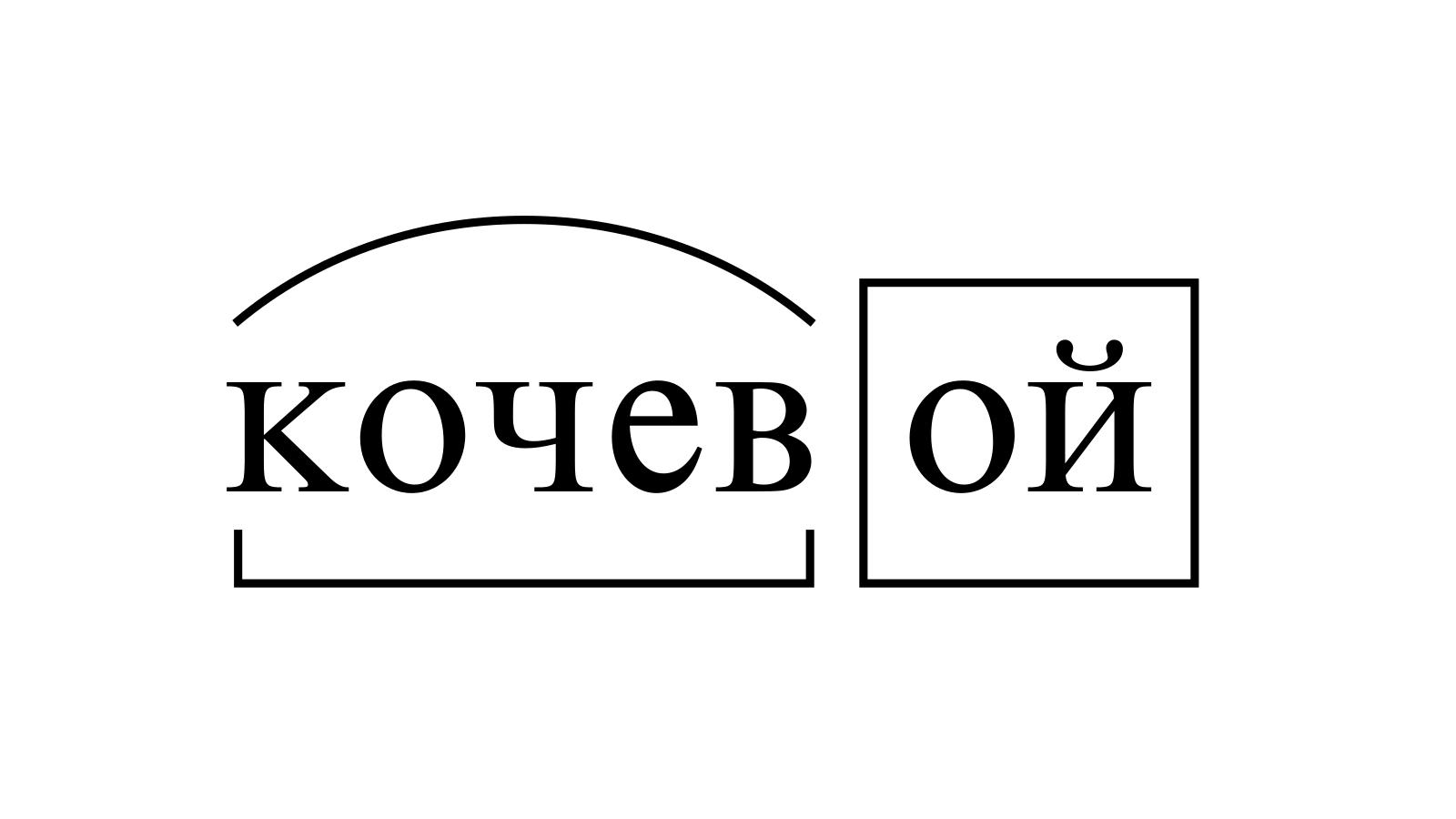Разбор слова «кочевой» по составу