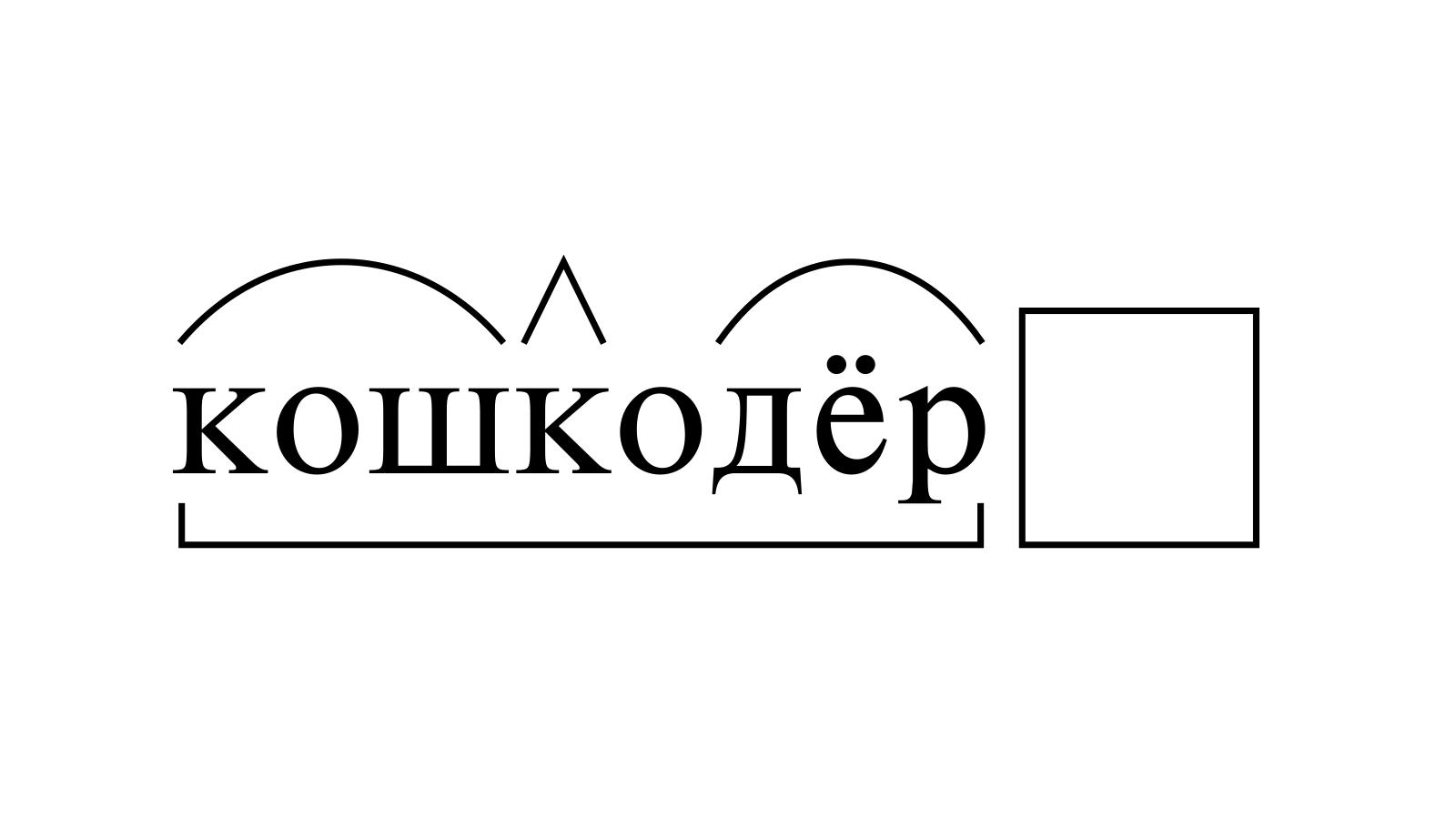 Разбор слова «кошкодёр» по составу