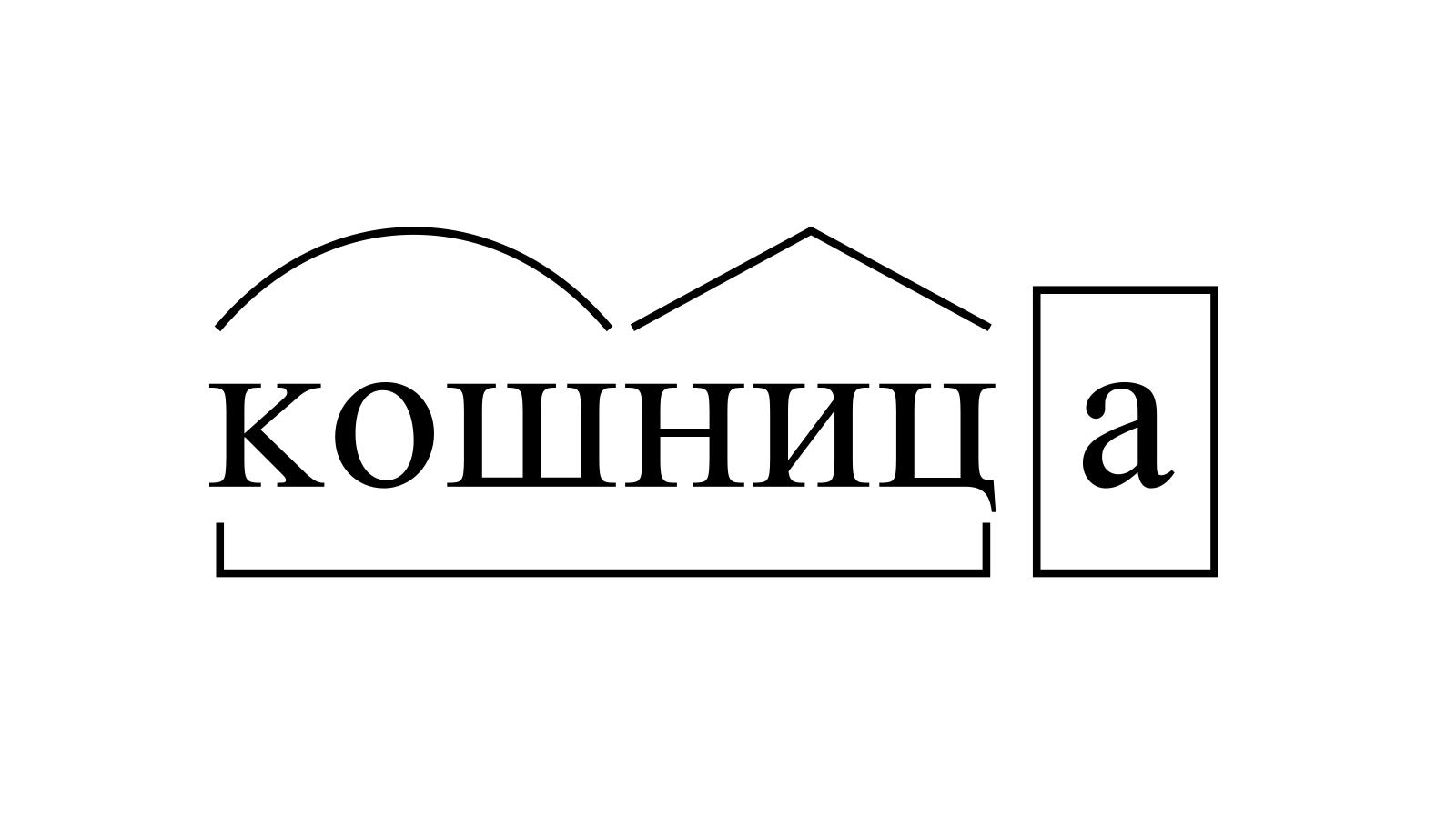 Разбор слова «кошница» по составу