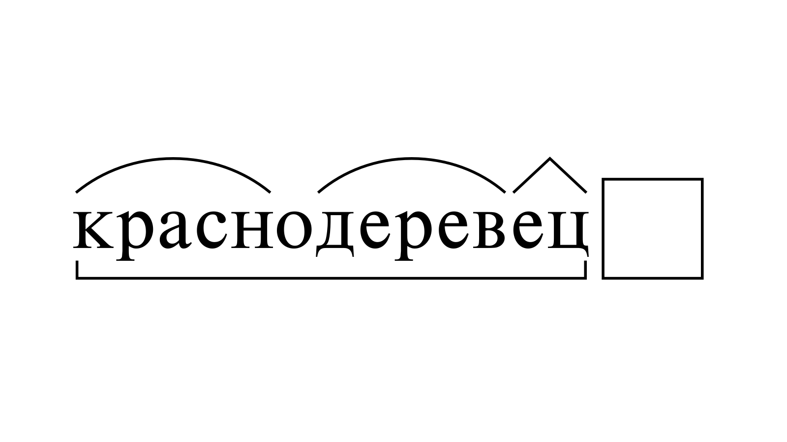Разбор слова «краснодеревец» по составу