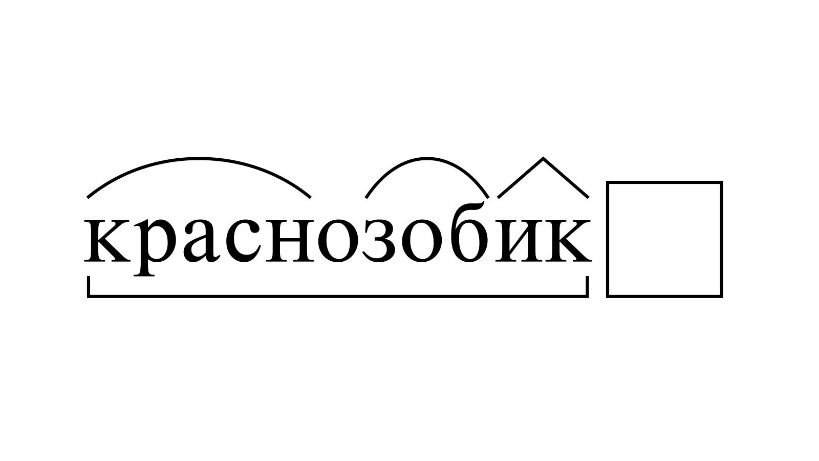 Разбор слова «краснозобик» по составу