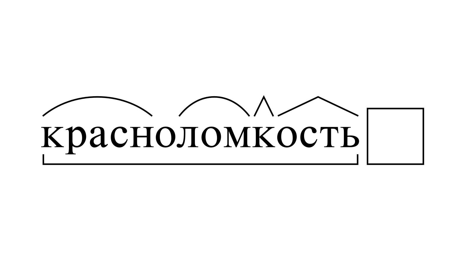 Разбор слова «красноломкость» по составу