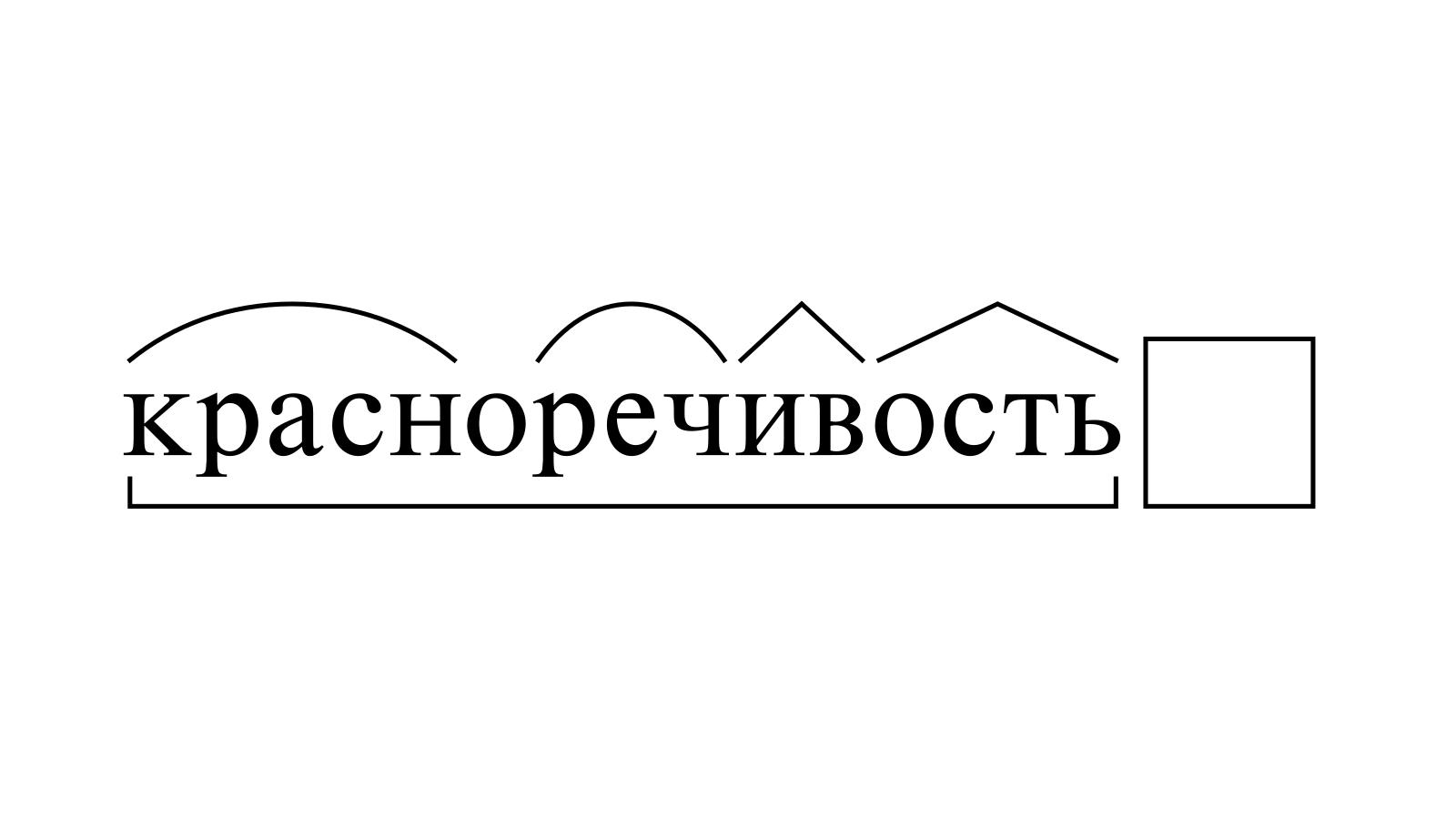 Разбор слова «красноречивость» по составу