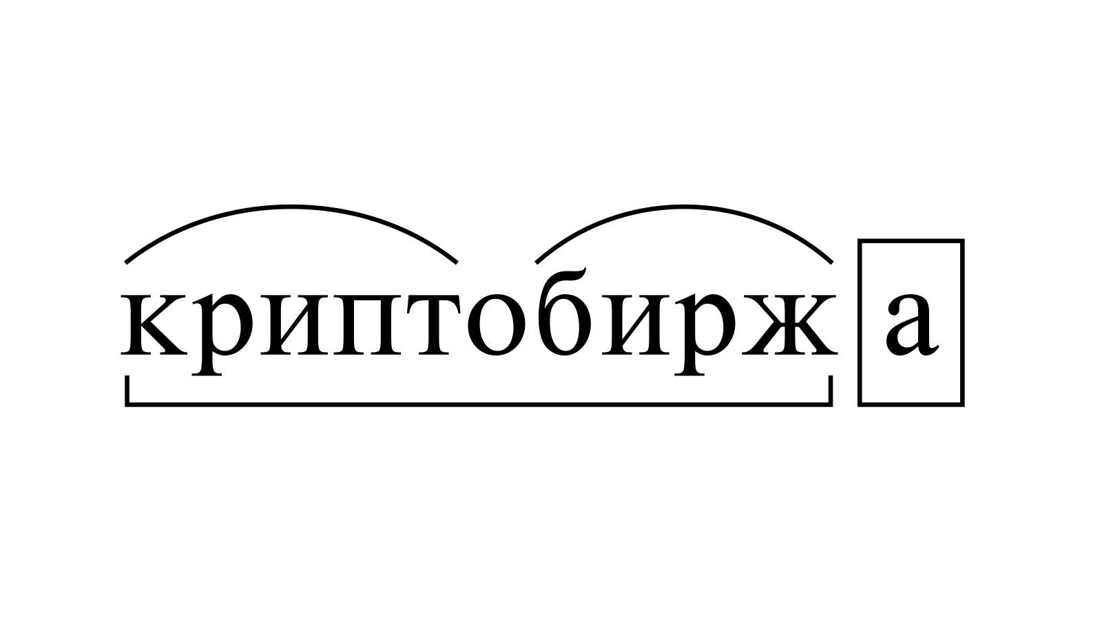 Разбор слова «криптобиржа» по составу