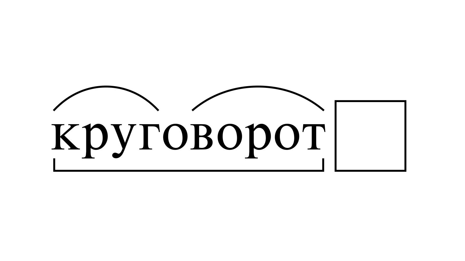Разбор слова «круговорот» по составу